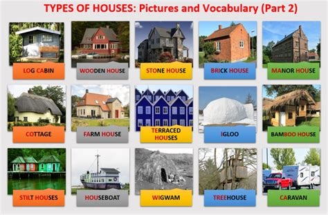 types of houses types of houses 28 images types of houses types of