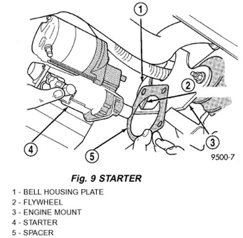 sensor location in addition 2001 dodge grand caravan map get free image about wiring diagram 2001 dodge grand caravan thermostat location 2008 dodge ram 1500 thermostat location wiring