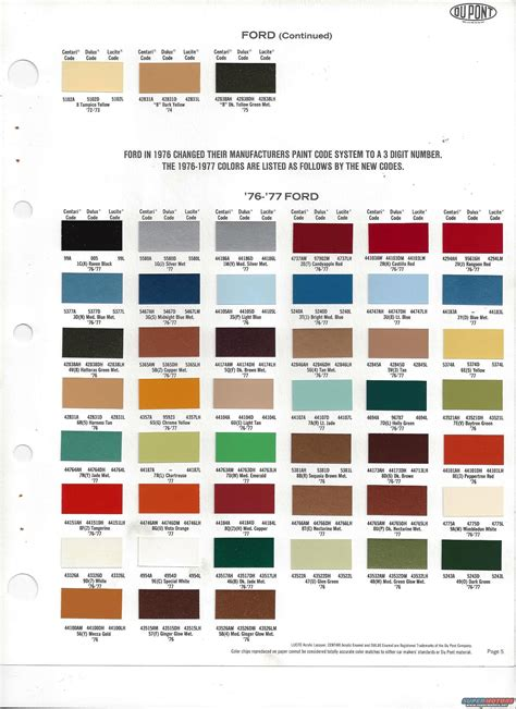 paint colors and codes 1979 ford truck paint colors