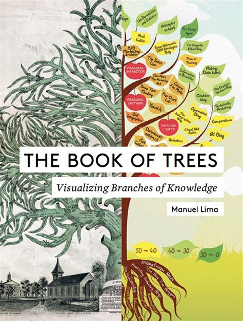 picture books for visualizing the book of trees visualizing branches of knowledge