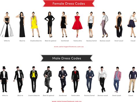 dress code for defining dress codes what to wear for every occasion