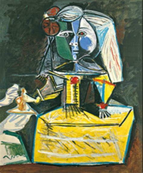 picasso paintings chronological order guggenheim museum exhibitions painting from el