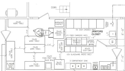 catering kitchen layout design for caterers sweetwater depot