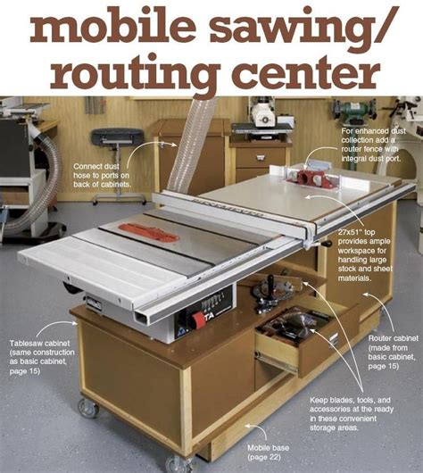 woodworking beaverton woodcalculator mobile sawing routing center woodworking