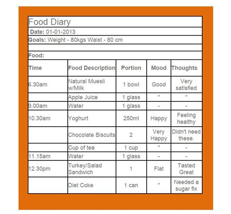 40 simple food diary templates amp food log examples free