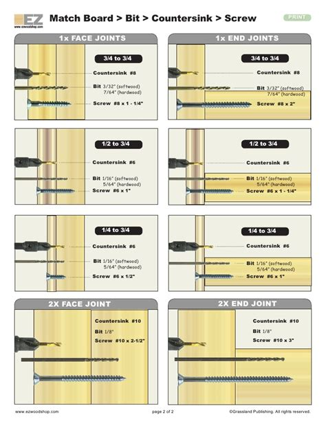 woodworking guide wood chart woodworking guide