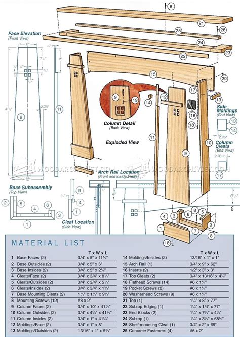 fireplace mantel woodworking plans fireplace mantel plans woodarchivist