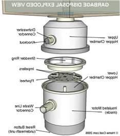 waste disposal kitchen sink clogged kitchen sink with garbage disposal home design