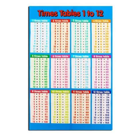 table de multiplication achat vente table de multiplication pas cher cdiscount