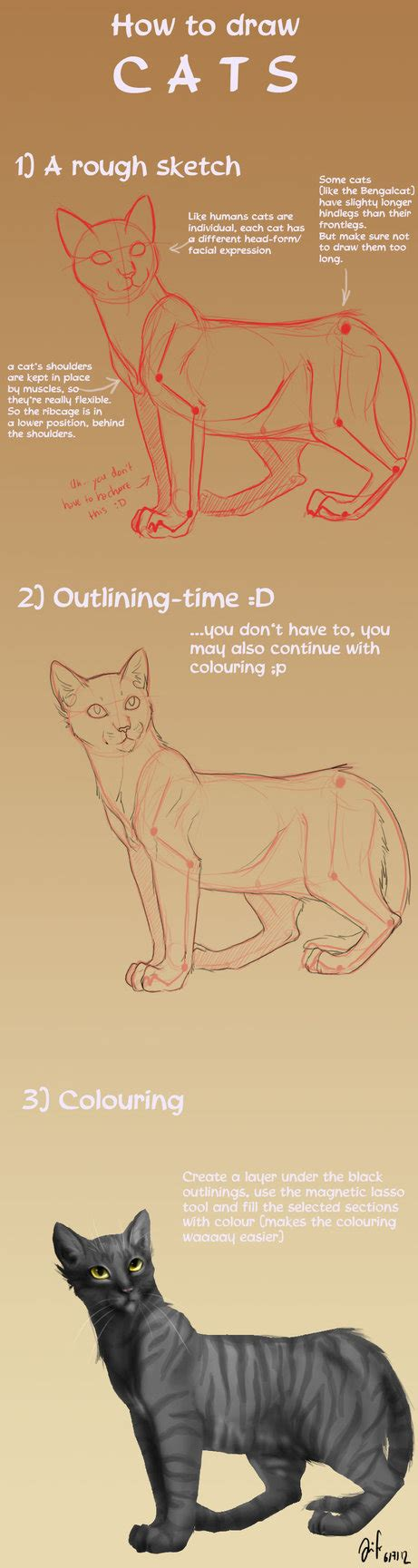 cat tutorial cat tutorial part 1 by mizu no on deviantart