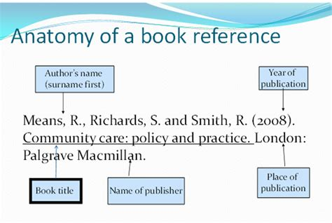 how to reference a picture from a book understanding a book reference