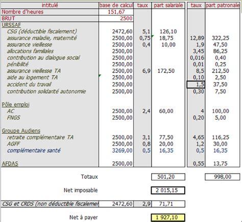 simulation de bulletins de paie pour les salari 233 s du spectacle en ligne en quelques clics sur