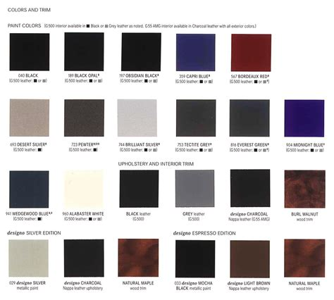 paint colors and codes mercedes color code location volvo color code location