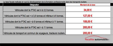 Modification Nom Carte Grise by Changement Certificat D Immatriculation
