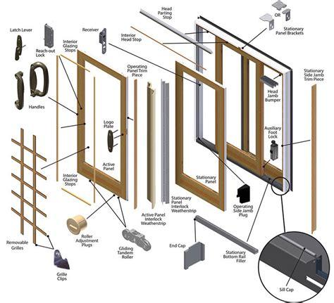 patio door replacement parts andersen frenchwood gliding patio door replacement parts