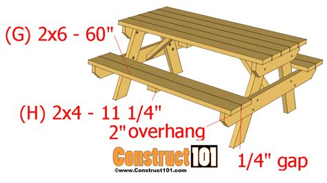 free picnic table plans free traditional square picnic table plans image mag