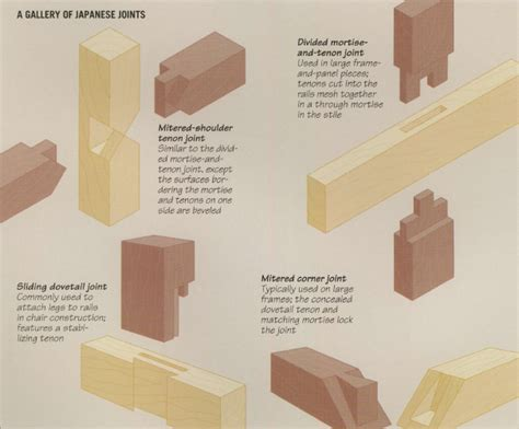 woodwork techniques 187 japanese wood joinery methods pdf japanese