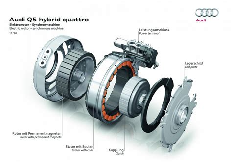 Compact Electric Motor by Electric Motors Audi Technology Portal