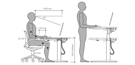 computer desk ergonomics measurements anthropometry and ergonomics why should you care