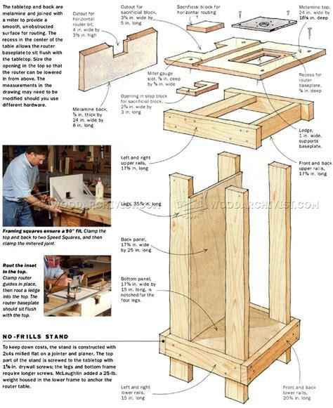 router plans woodworking free horizontal router table plans woodarchivist