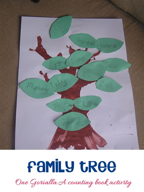 family craft for my family theme weekly home preschool on
