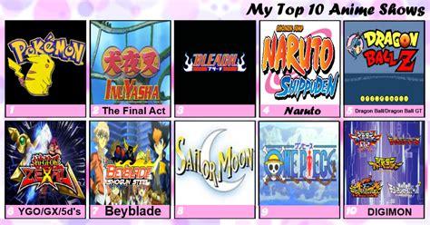 best shows ladysesshy s top 10 anime shows iyrp