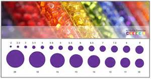 bead sizing chart fran 231 oise jewellery design