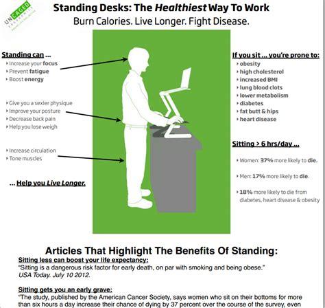 standing desks benefits benefits of standing desks 28 images benefit of