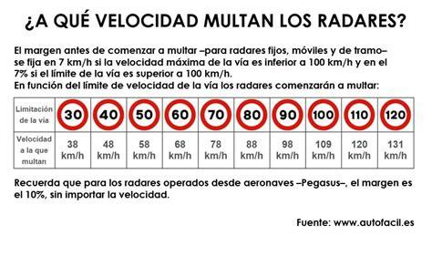 cuadro multas velocidad 191 a qu 233 velocidad puedo circular sin que me multen los