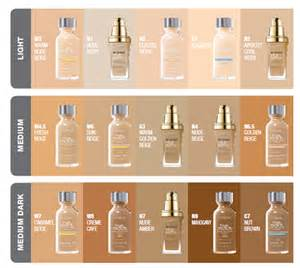 l shades with pics for gt loreal true match foundation shades