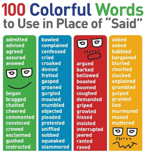 other words for say said with other words in with teaching
