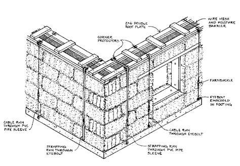 load bearing straw bale house plans load bearing straw bale construction additional straw