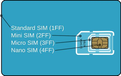 how to make your sim card micro original file svg file nominally 365 215 231 pixels