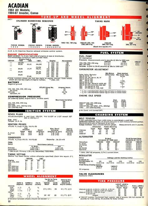 download car manuals pdf free 1989 ford thunderbird auto manual service manual download car manuals pdf free 2003 ford thunderbird free book repair manuals