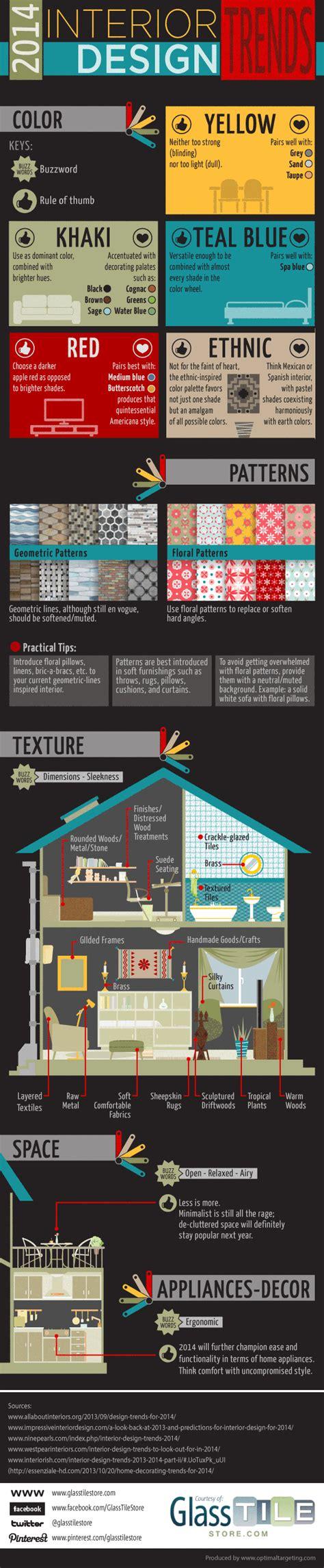home design color trends 2014 2014 home interior design color trends landlord station