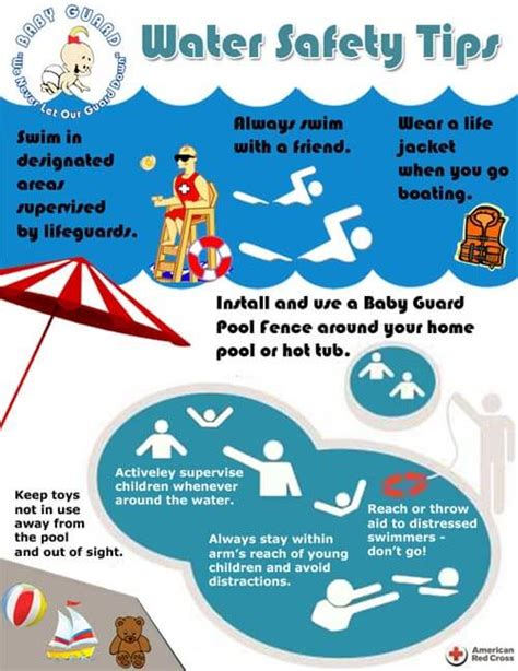 are water safe water and swimming pool safety tips by baby guard