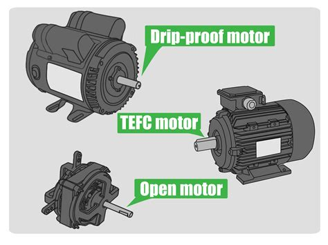 An Electric Motor by The Easiest Way To Check An Electric Motor Wikihow