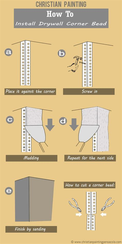 how to install drywall corner bead 17 best ideas about drywall repair on drywall