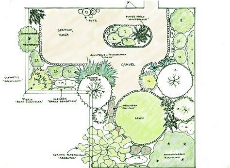 flower garden designs and layouts creating a garden plan