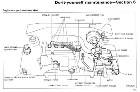 download car manuals pdf free 1992 toyota camry interior lighting toyota official 1994 1992 1996 mk3 camry repair manual share the knownledge