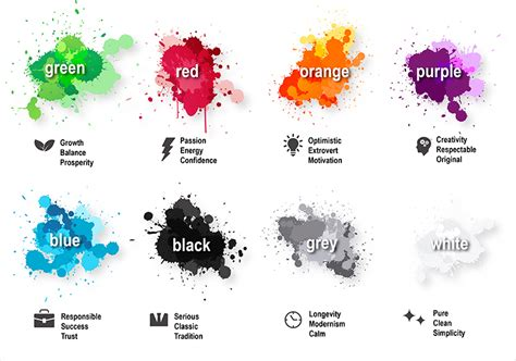 paint colors emotions they evoke how to evoke the right emotions with strategic color