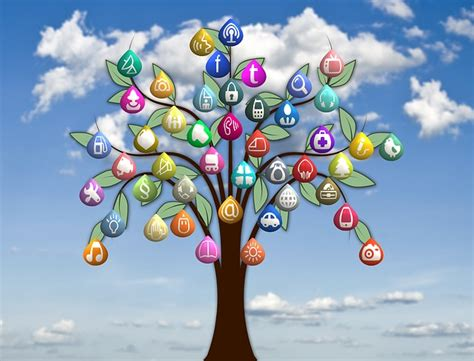 tree app will web apps overtake apps itsmonkie solutions