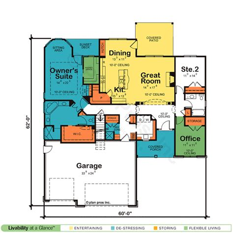 slater house plans slater 29333 cottage home plan at design basics