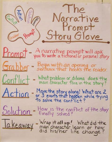 picture books to teach narrative writing teaching my friends the best writing book