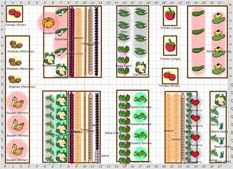 garden layout software best 25 free vegetable garden layout plans planning a