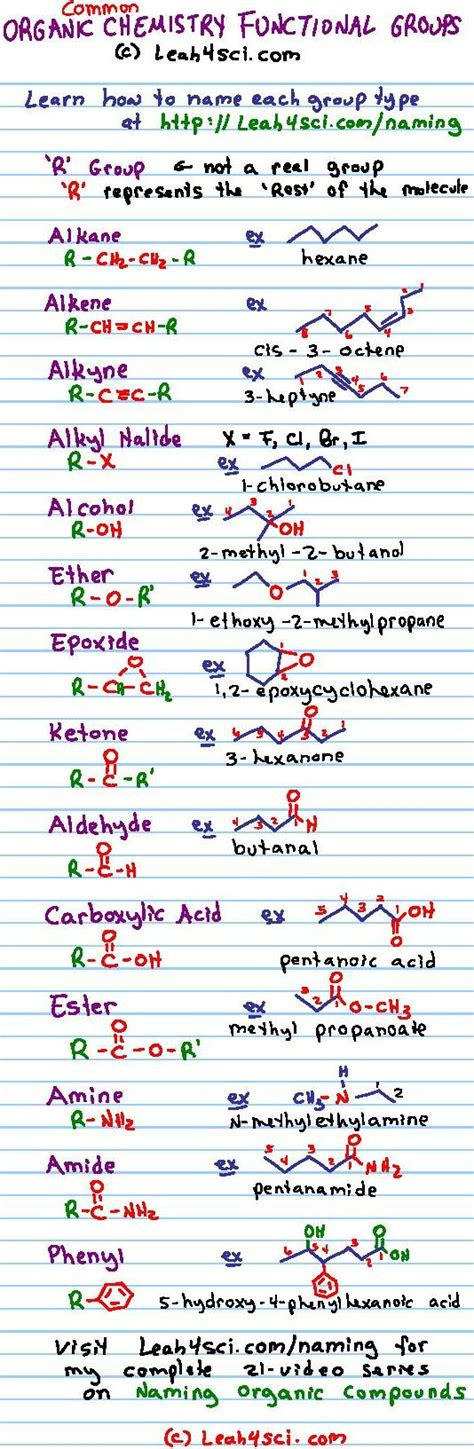 organic chemistry 1000 images about mcat study tools organic chemistry on