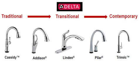 delta touch20 kitchen faucet kitchen redesign with delta faucet