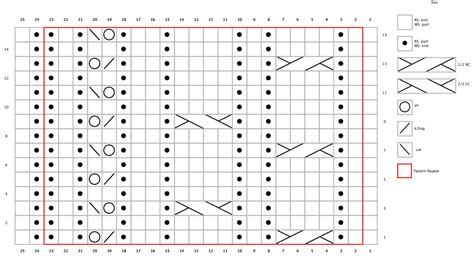 how to read a knitting chart how to read a knitting chart heylucy a about