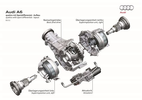 Bmw Car Wallpaper Photography Pohon by 2012 Audi A6 Quattro Sport Differential Component