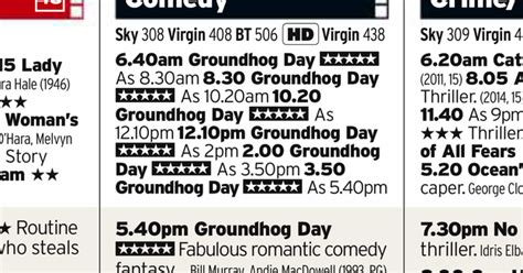 groundhog day radio gakoids sky comedy to air quot groundhog day quot 13 times